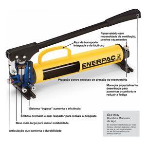 Bomba-P39-detalhe-Enerpac